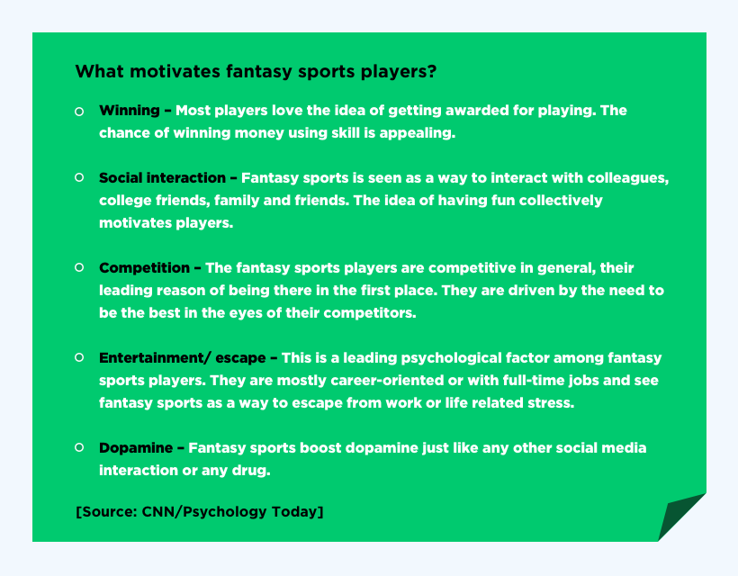 What motivates fantasy sports players by Vinfotech