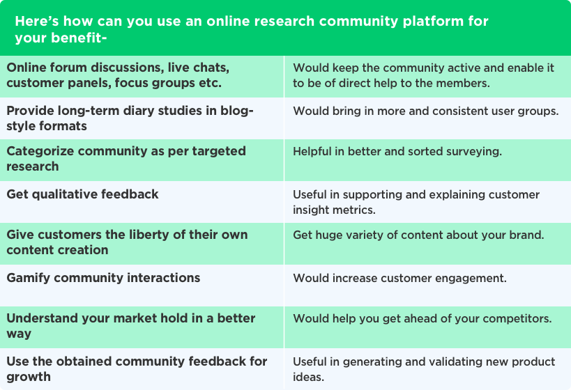 Benefits of Online Research Community Platform by Vinfotech