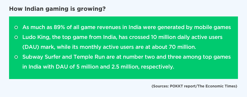 Current scenario of the Indian gaming industry by Vinfotech