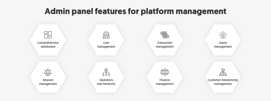 Features of the Admin panel
