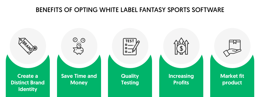 banifit of opting white lable