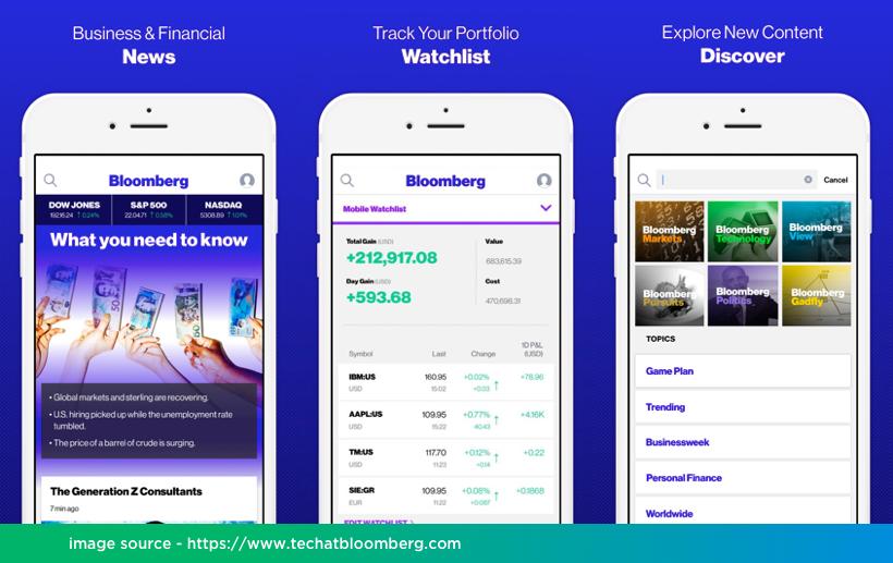 Bloomberg Mobile App Development on React Native by Vinfotech