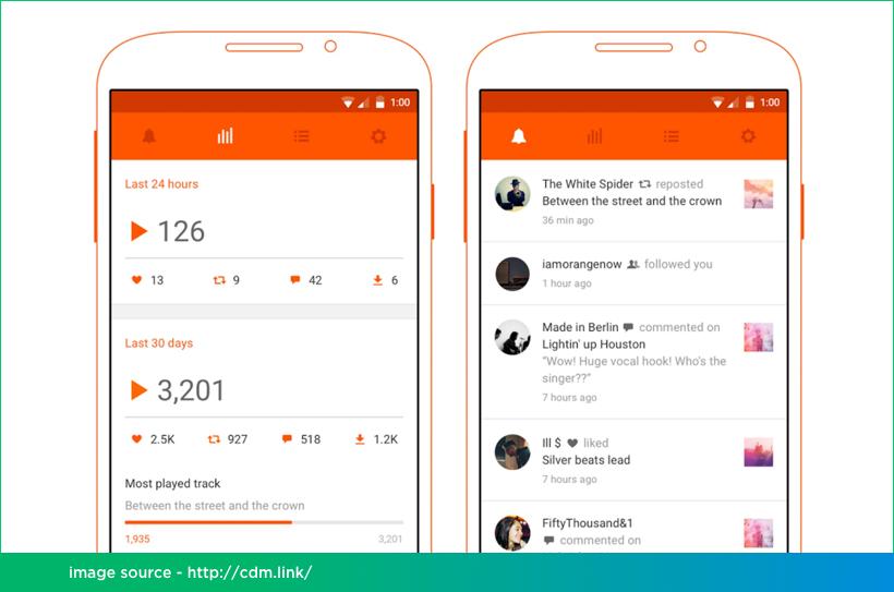 Sound Cloud Pulse Mobile App Development on React Native by Vinfotech