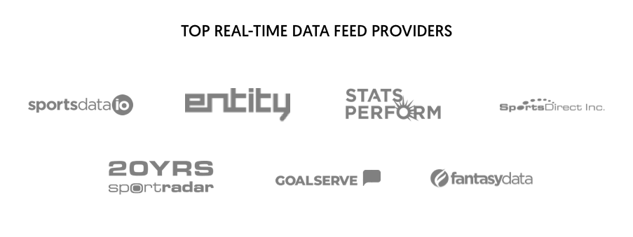 top real time data speed